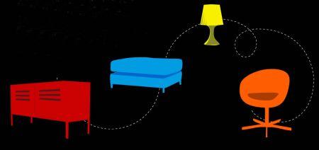 Ikea organiza una campaña para intercambiar muebles.