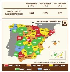 Sasnia blog actualidad inmobiliaria part 37 for Tasacion de pisos en madrid