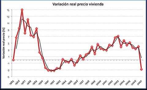 07-st-variacion.png